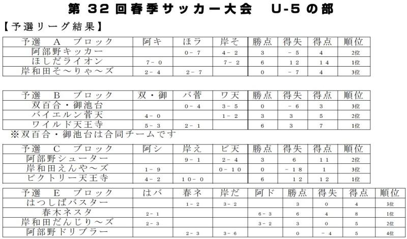 32_u5_yosen_a