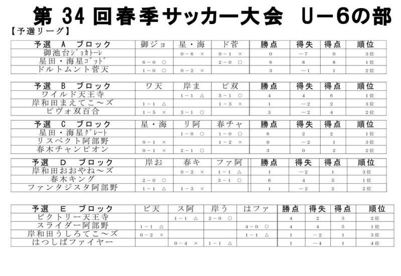 U-6年予選結果